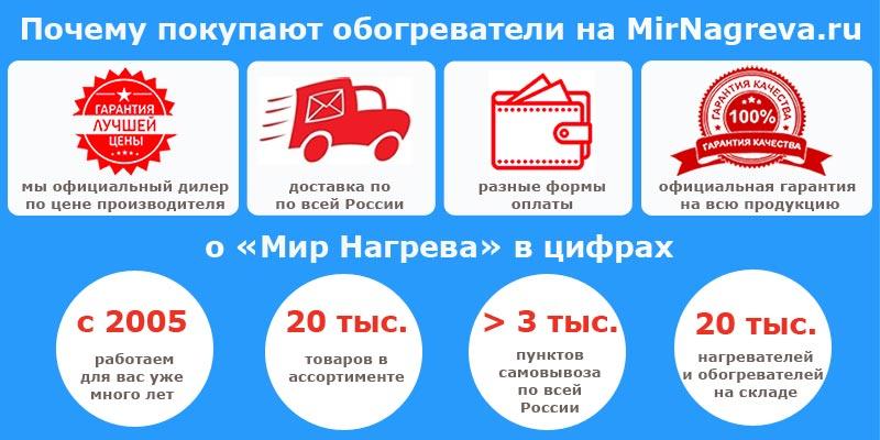 Преимущества покупки микатермических обогревателей в интернет-магазине Мир Нагрева